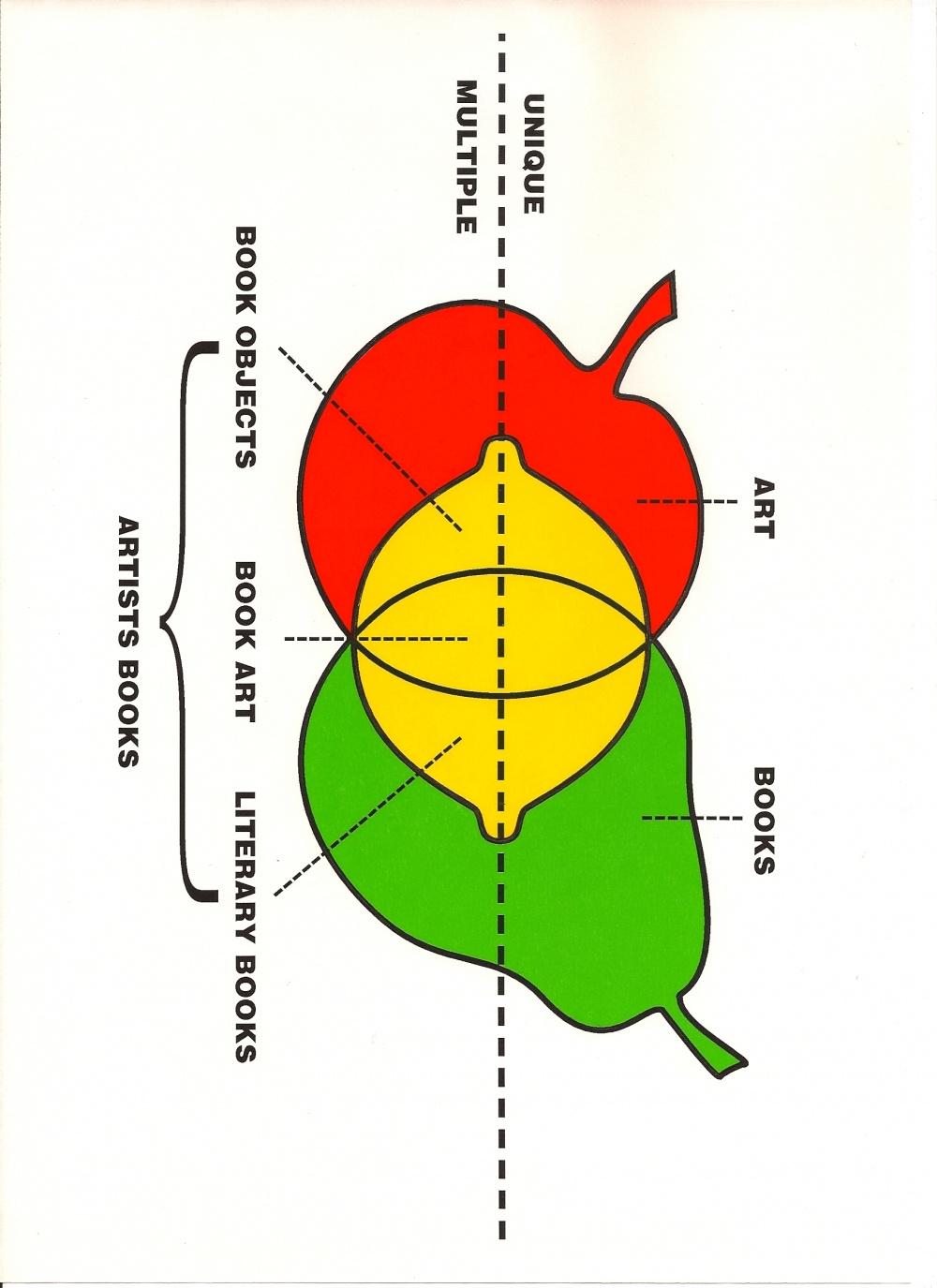 AB Diagram 2