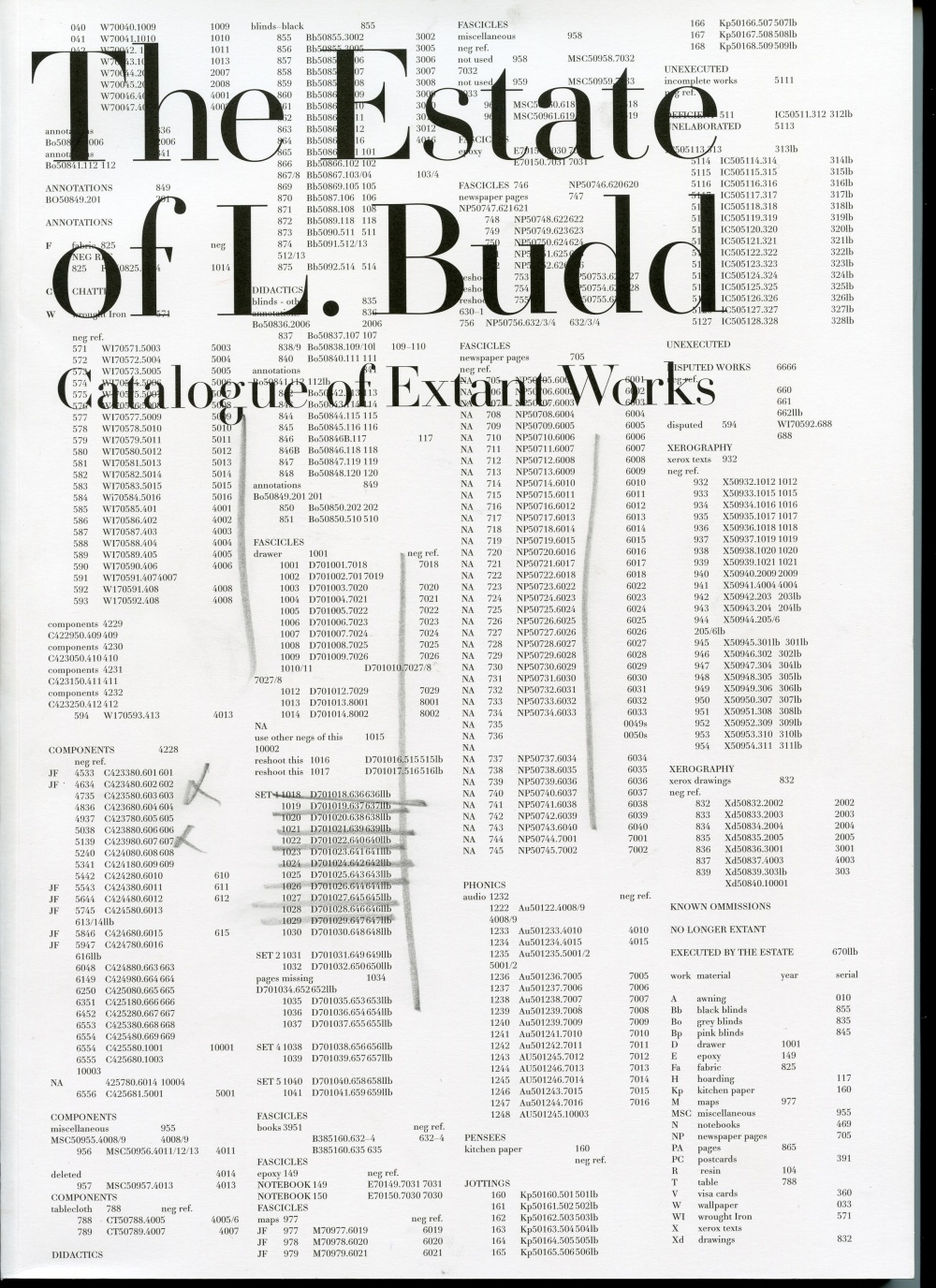 The Estate of L. Budd