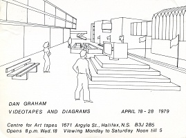 "Dan Graham ""Videotapes and Diagrams"", April 18 - 28, 1979, Centre for Art Tapes, Halifax, exhibition postcard"